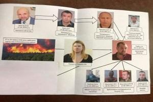 ГПУ оприлюднили схему замовлення вбивства Гандзюк