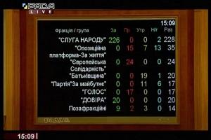 ВР ухвалила закон про референдум