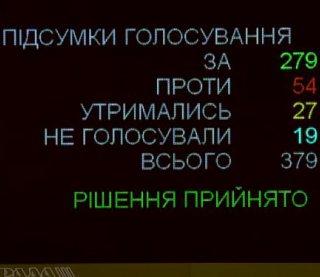 Верховна Рада ухвалила закон про олігархів